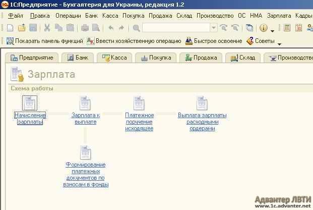 1с 8.2 зарплата установка конфигурация для украины скачать 1с комплексная автоматизация 8 редакция 2 описание