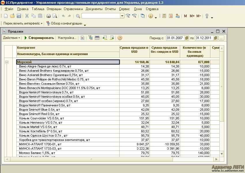 1с как создать отчет о продажах скачать обновление 1с 8.1 упп 1.2.34.1
