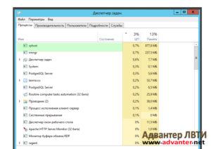 rphost грузит процессор и память